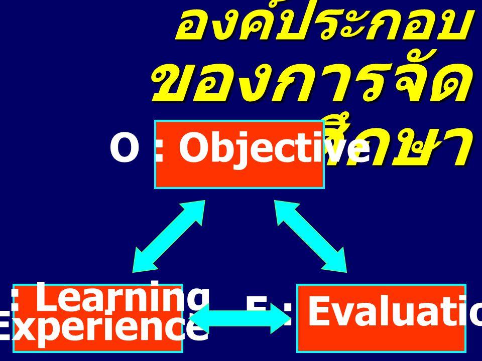 องค์ประกอบ ของการจัด การศึกษา O : Objective L : Learning Experience E : Evaluation
