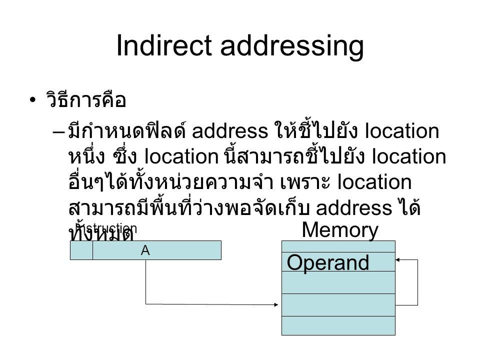 Indirect addressing วิธีการคือ – มีกำหนดฟิลด์ address ให้ชี้ไปยัง location หนึ่ง ซึ่ง location นี้สามารถชี้ไปยัง location อื่นๆได้ทั้งหน่วยความจำ เพรา