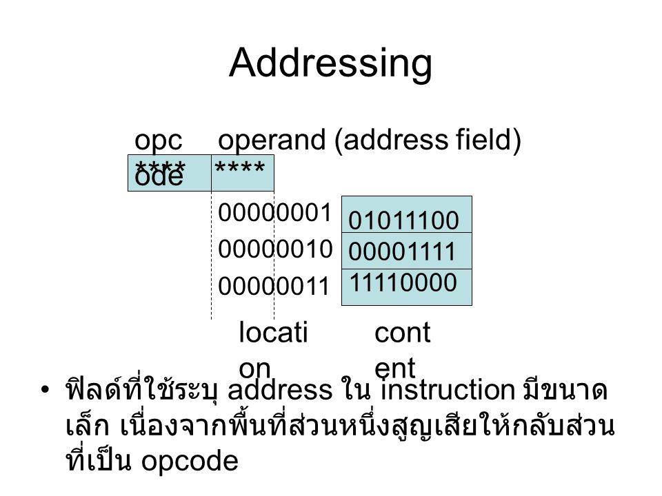 Addressing ฟิลด์ที่ใช้ระบุ address ใน instruction มีขนาด เล็ก เนื่องจากพื้นที่ส่วนหนึ่งสูญเสียให้กลับส่วน ที่เป็น opcode 01011100 00001111 11110000 00