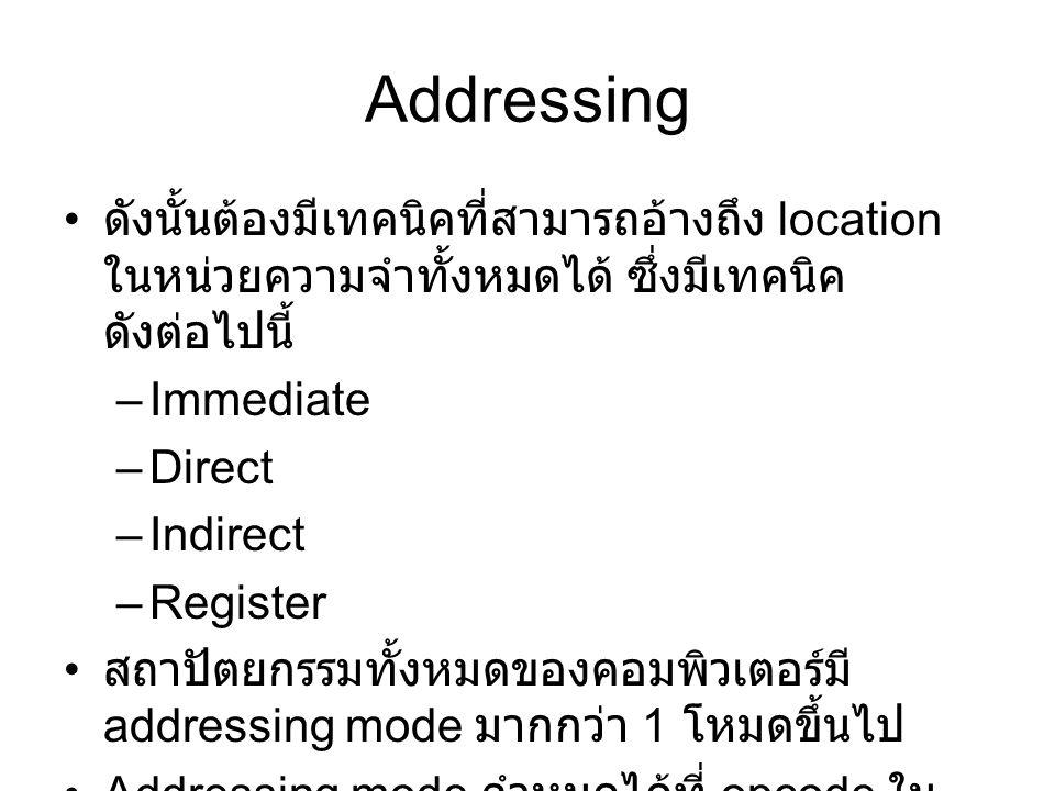 Addressing ดังนั้นต้องมีเทคนิคที่สามารถอ้างถึง location ในหน่วยความจำทั้งหมดได้ ซึ่งมีเทคนิค ดังต่อไปนี้ –Immediate –Direct –Indirect –Register สถาปัต