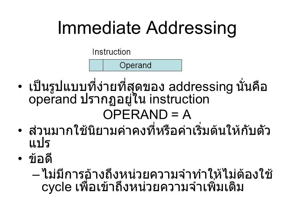 Immediate Addressing เป็นรูปแบบที่ง่ายที่สุดของ addressing นั่นคือ operand ปรากฏอยู่ใน instruction OPERAND = A ส่วนมากใช้นิยามค่าคงที่หรือค่าเริ่มต้นใ