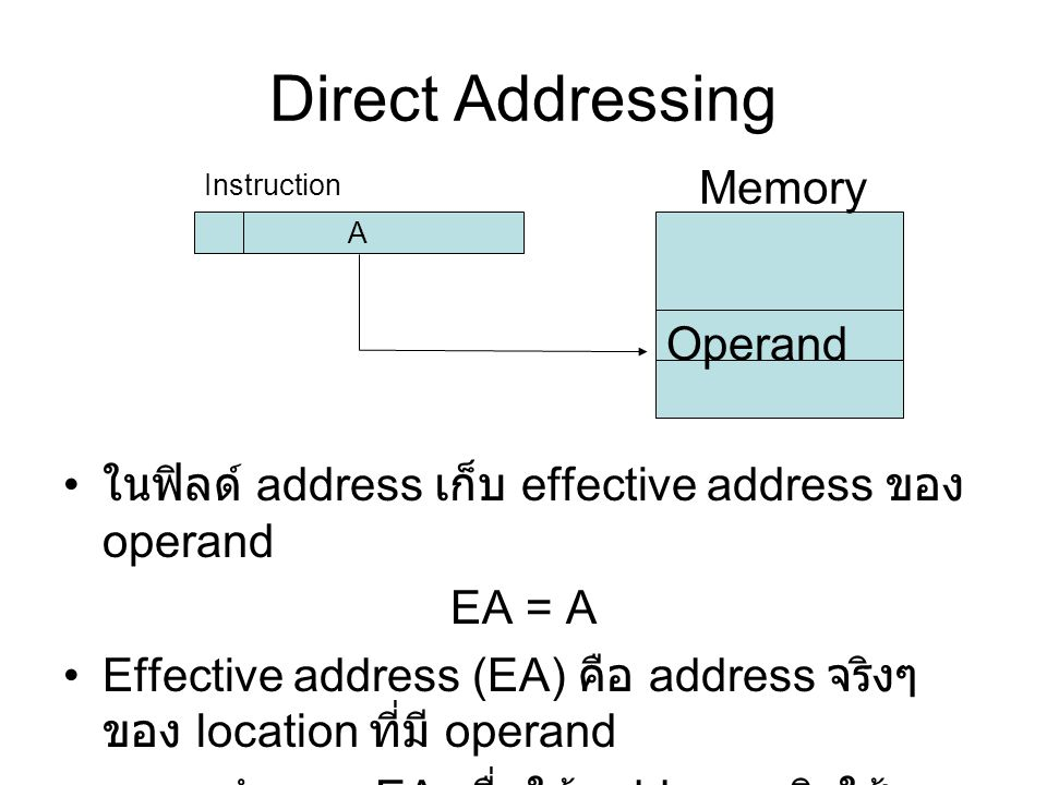 Direct Addressing 0