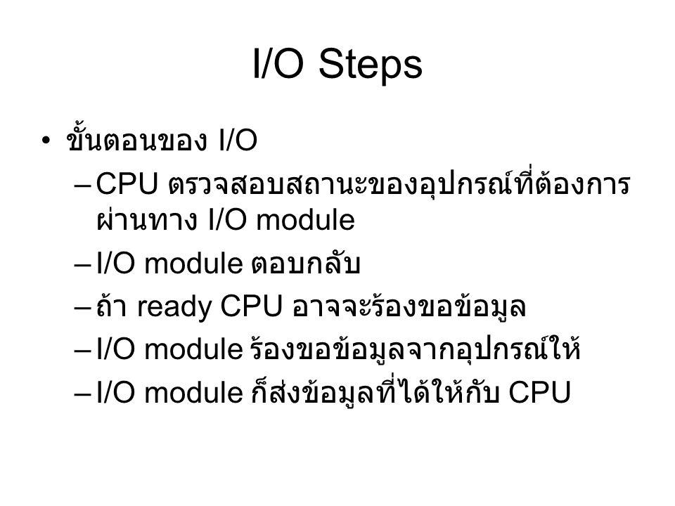 I/O Steps ขั้นตอนของ I/O –CPU ตรวจสอบสถานะของอุปกรณ์ที่ต้องการ ผ่านทาง I/O module –I/O module ตอบกลับ – ถ้า ready CPU อาจจะร้องขอข้อมูล –I/O module ร้องขอข้อมูลจากอุปกรณ์ให้ –I/O module ก็ส่งข้อมูลที่ได้ให้กับ CPU