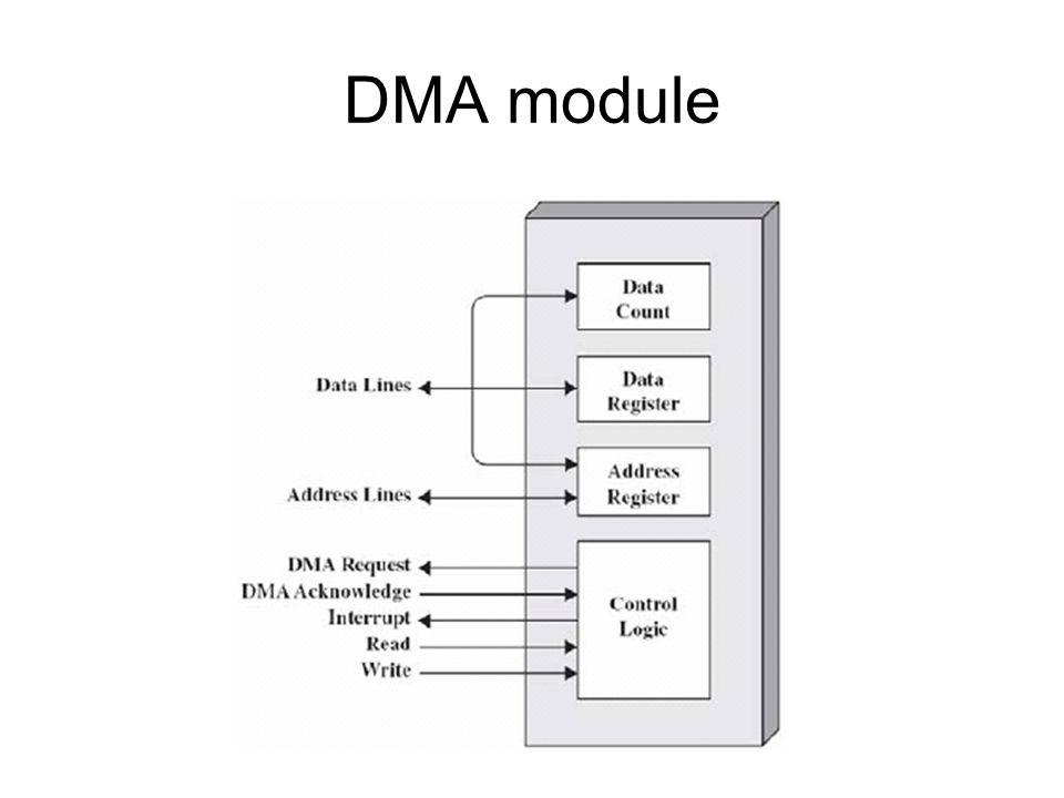DMA module