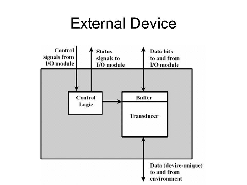 External Device