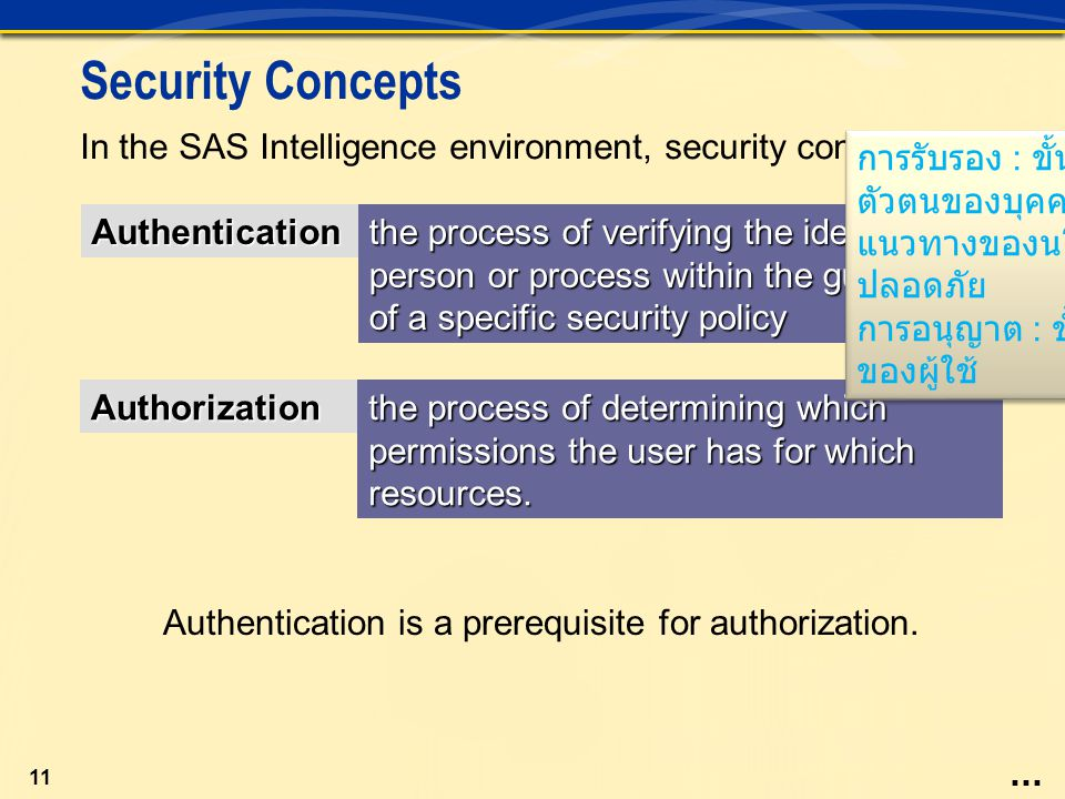 11 Security Concepts In the SAS Intelligence environment, security consists of: Authentication the process of verifying the identity of a person or pr