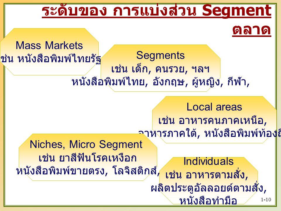 1-10 ระดับของ การแบ่งส่วน Segment ตลาด Segments เช่น เด็ก, คนรวย, ฯลฯ หนังสือพิมพ์ไทย, อังกฤษ, ผู้หญิง, กีฬา, Local areas เช่น อาหารคนภาคเหนือ, อาหารภาคใต้, หนังสือพิมพ์ท้องถิ่น Individuals เช่น อาหารตามสั่ง, ผลิตประตูอัลลอยด์ตามสั่ง, หนังสือทำมือ Niches, Micro Segment เช่น ยาสีฟันโรคเหงือก หนังสือพิมพ์ขายตรง, โลจิสติกส์, Mass Markets เช่น หนังสือพิมพ์ไทยรัฐ