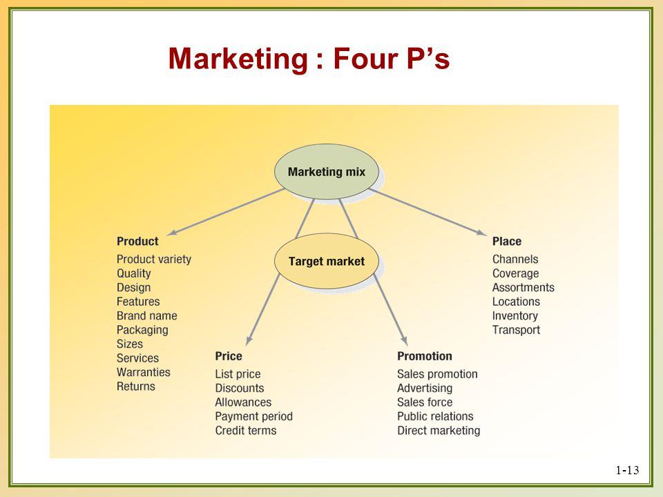 1-13 Marketing : Four P's