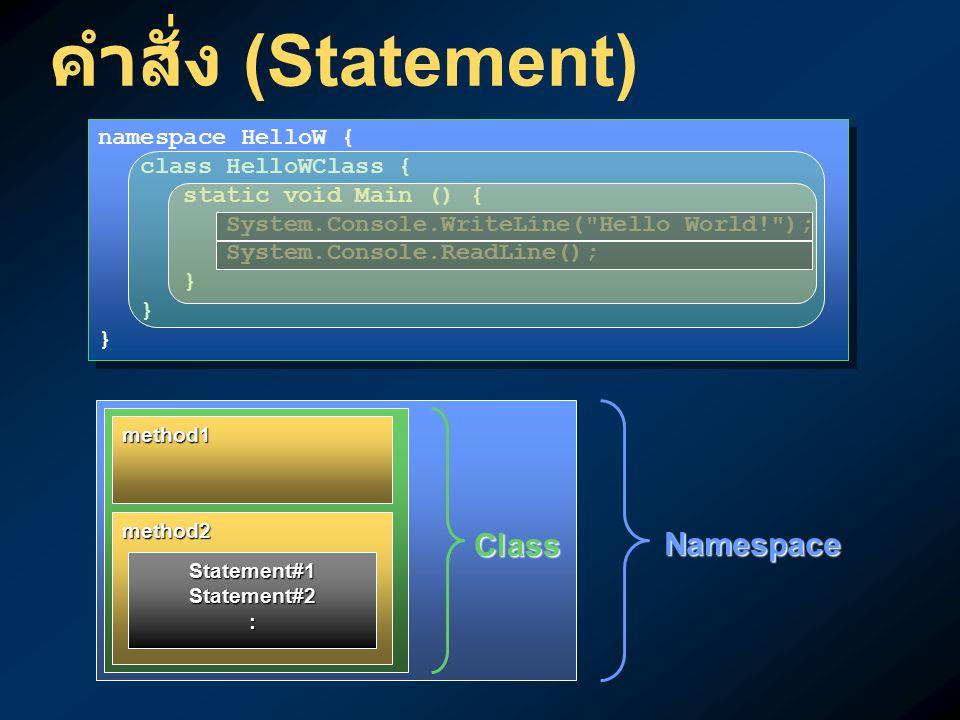 การตั้งชื่อ ทั้งเมท็อด คลาส เนมสเปส ต้องมีการตั้งชื่อ กำกับ ทั้งเมท็อด คลาส เนมสเปส ต้องมีการตั้งชื่อ กำกับ ในภาษา C# มีกฎการตั้งชื่อดังนี้ ในภาษา C# มีกฎการตั้งชื่อดังนี้  ขึ้นต้นด้วยอักขระภาษาอังกฤษ (A-Z, a-z) หรือตัว ขีดเส้นใต้ (_)  ส่วนที่เหลือประกอบด้วยอักขระภาษาอังกฤษ ตัวเลข หรือตัวขีดเส้นใต้  ความยาวสูงสุด 63 ตัวอักษร  ต้องไม่ซ้ำกับคำสงวน (reserved words) เช่น class, namespace ตัวอย่างชื่อที่ถูกกฎ ตัวอย่างชื่อที่ถูกกฎ  hEllO, E3_32ab, X_x_X022 ตัวอย่างชื่อที่ผิดกฎ ตัวอย่างชื่อที่ผิดกฎ  32ABC, A.2, C#Program, while