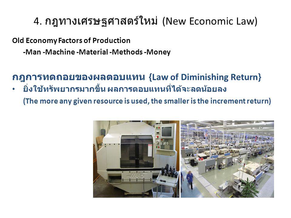 4. กฎทางเศรษฐศาสตร์ใหม่ (New Economic Law) Old Economy Factors of Production -Man -Machine -Material -Methods -Money กฎการทดถอยของผลตอบแทน {Law of Dim