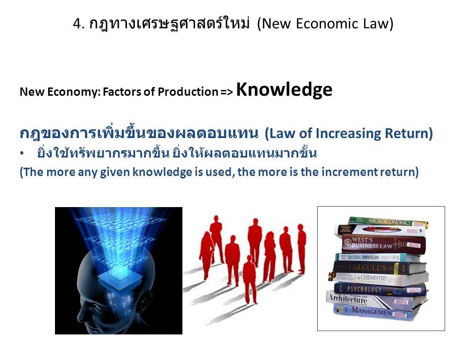 4. กฎทางเศรษฐศาสตร์ใหม่ (New Economic Law) New Economy: Factors of Production => Knowledge กฎของการเพิ่มขึ้นของผลตอบแทน (Law of Increasing Return) ยิ่