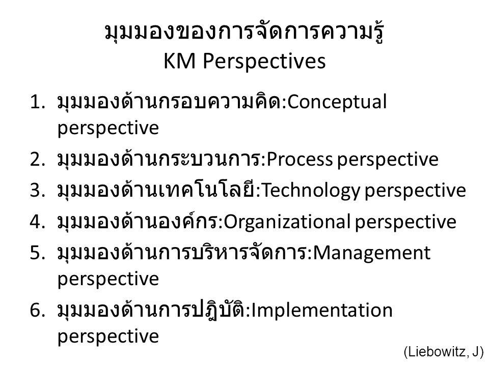 มุมมองของการจัดการความรู้ KM Perspectives 1. มุมมองด้านกรอบความคิด :Conceptual perspective 2. มุมมองด้านกระบวนการ :Process perspective 3. มุมมองด้านเท
