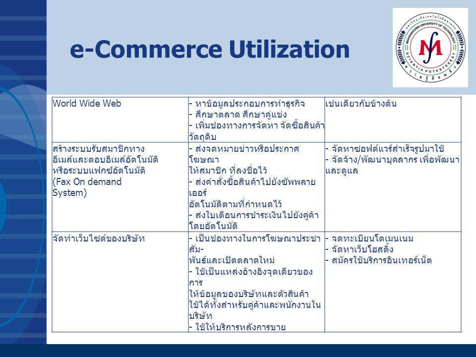 World Wide Web- หาข้อมูลประกอบการทำธุรกิจ - ศึกษาตลาด ศึกษาคู่แข่ง - เพิ่มช่องทางการจัดหา จัดซื้อสินค้า วัตถุดิบ เช่นเดียวกับข้างต้น สร้างระบบรับสมาชิ