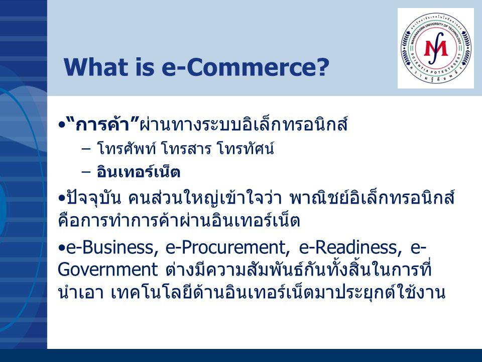 E-Commerce Businesses ธุรกิจที่หารายได้จากค่าสมาชิก - AOL (ธุรกิจ ISP) - Business Online ธุรกิจโครงสร้างพื้นฐาน - Pay Pal - Siamguru ธุรกิจค้าปลีกอิเล็กทรอนิกส์ - Amazon - Thaigem ธุรกิจที่หารายได้จากโฆษณา - Greater Good - Yahoo บริการรัฐบาลอิเล็กทรอนิกส์ - MERX - eCitizen ธุรกิจตลาดประมูลออนไลน์ - Egghead - Priceline ธุรกิจตลาดกลางอิเล็กทรอนิกส์ - Paper Exchange - FoodMarketExchange ธุรกิจที่ใช้ E-Commerce ในการ เพิ่ม Productivity - Dell - Cement Thai Online