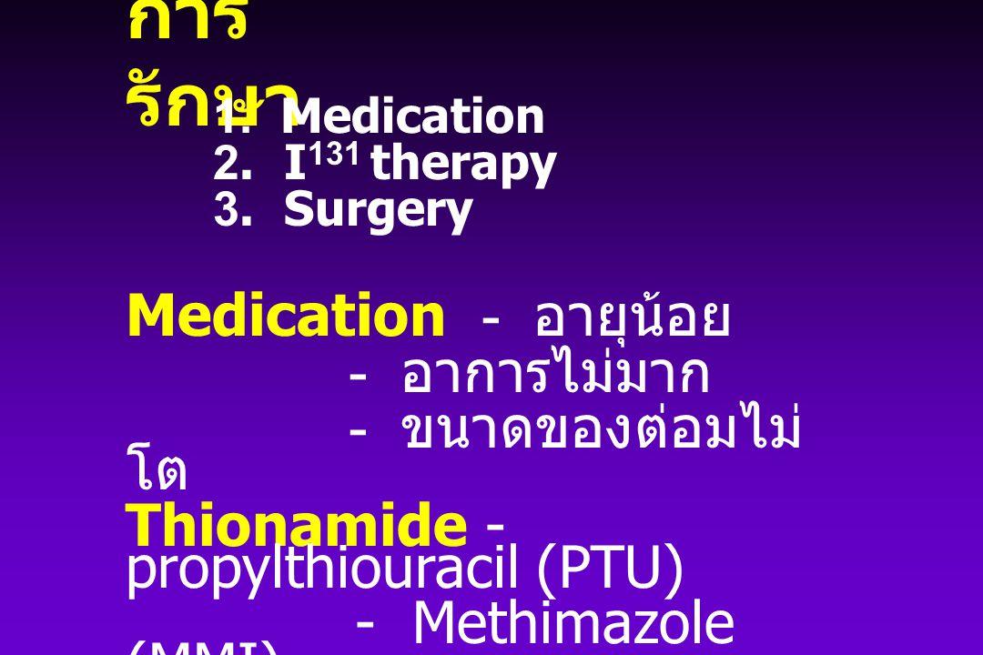 การ รักษา 1. Medication 2. I 131 therapy 3. Surgery Medication - อายุน้อย - อาการไม่มาก - ขนาดของต่อมไม่ โต Thionamide - propylthiouracil (PTU) - Meth