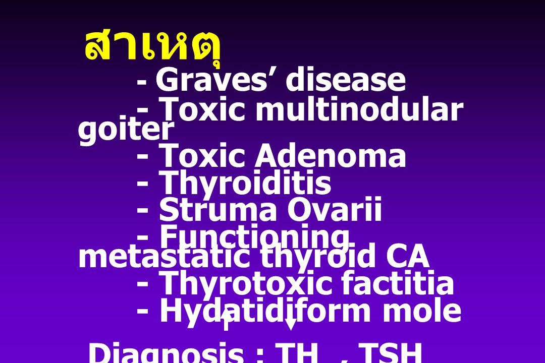 - Graves' disease - Toxic multinodular goiter - Toxic Adenoma - Thyroiditis - Struma Ovarii - Functioning metastatic thyroid CA - Thyrotoxic factitia - Hydatidiform mole Diagnosis : TH, TSH (<0.1) สาเหตุ