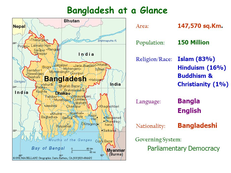Bangladesh at a Glance Area: 147,570 sq.Km. Population: 150 Million Religion/Race: Islam (83%) Hinduism (16%) Buddhism & Christianity (1%) Language: B