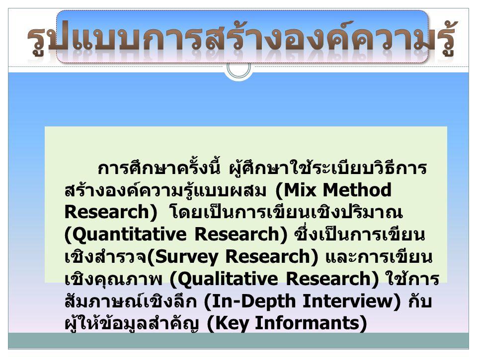 การศึกษาครั้งนี้ ผู้ศึกษาใช้ระเบียบวิธีการ สร้างองค์ความรู้แบบผสม (Mix Method Research) โดยเป็นการเขียนเชิงปริมาณ (Quantitative Research) ซึ่งเป็นการเขียน เชิงสำรวจ (Survey Research) และการเขียน เชิงคุณภาพ (Qualitative Research) ใช้การ สัมภาษณ์เชิงลึก (In-Depth Interview) กับ ผู้ให้ข้อมูลสำคัญ (Key Informants)