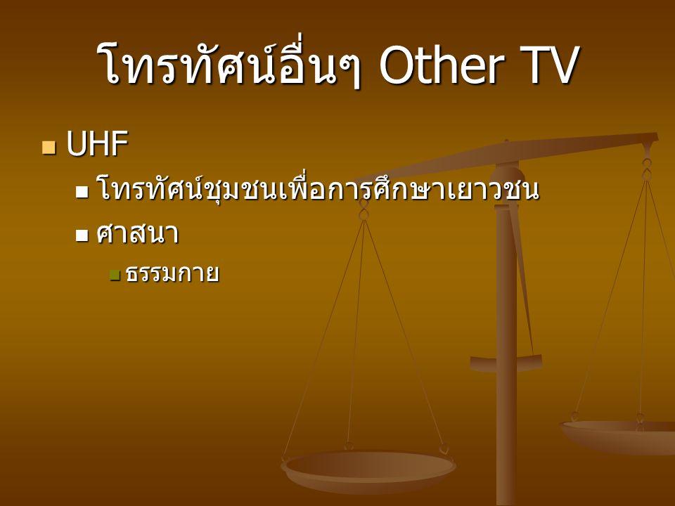 โทรทัศน์อื่นๆ Other TV UHF UHF โทรทัศน์ชุมชนเพื่อการศึกษาเยาวชน โทรทัศน์ชุมชนเพื่อการศึกษาเยาวชน ศาสนา ศาสนา ธรรมกาย ธรรมกาย