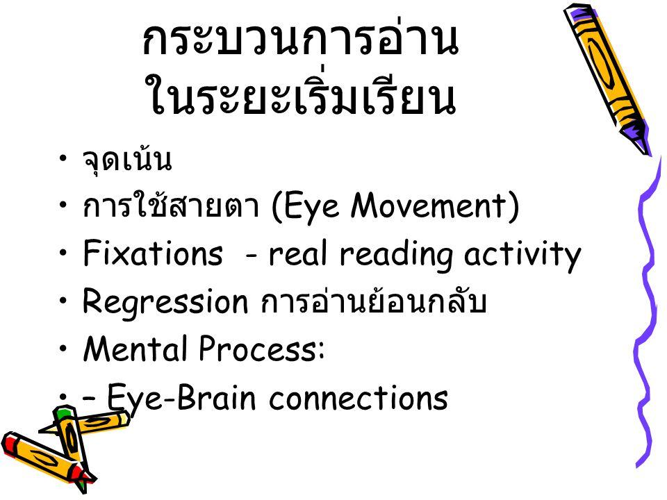๒. ธรรมชาติและ กระบวนการอ่าน ในระยะเริ่มเรียน จุดเน้น การใช้สายตา (Eye Movement) Fixations - real reading activity Regression การอ่านย้อนกลับ Mental P