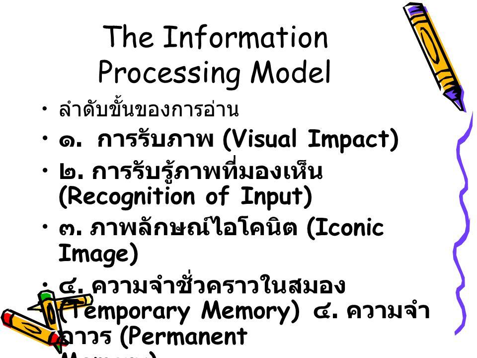 The Information Processing Model ลำดับขั้นของการอ่าน ๑.