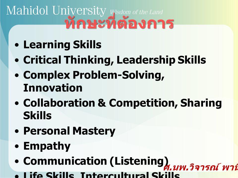 ทักษะที่ต้องการ Learning Skills Critical Thinking, Leadership Skills Complex Problem-Solving, Innovation Collaboration & Competition, Sharing Skills Personal Mastery Empathy Communication (Listening) Life Skills, Intercultural Skills Etc.