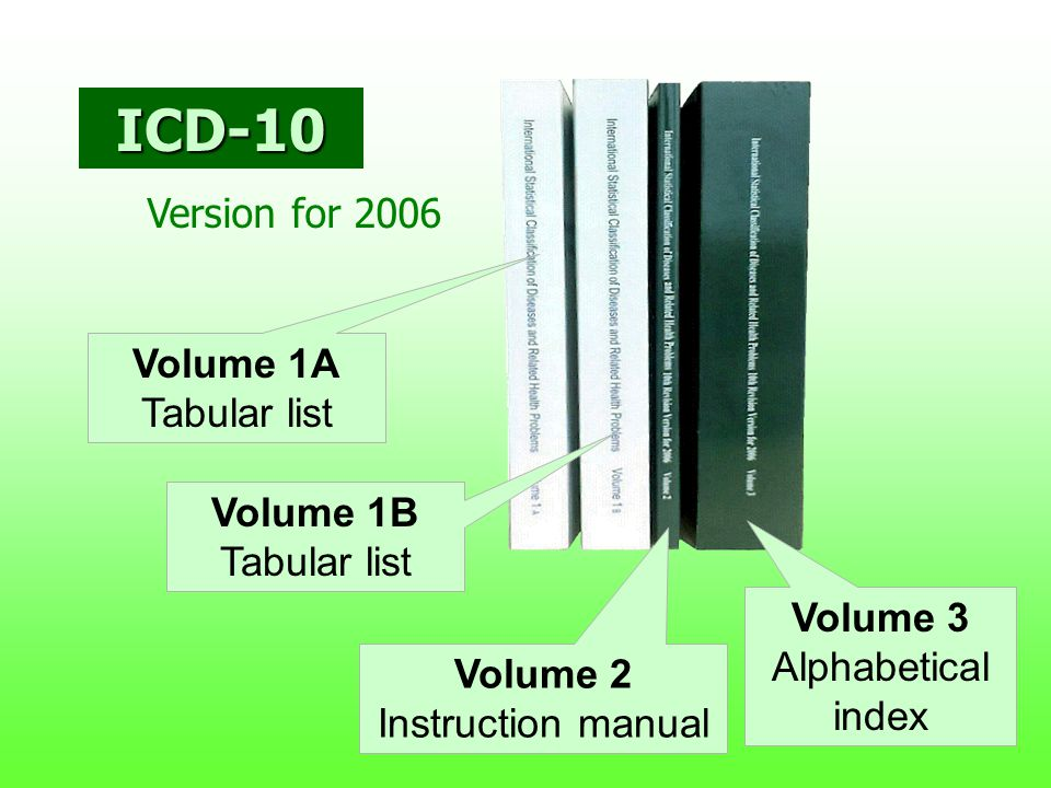 ICD-10 Volume 1A Tabular list Volume 2 Instruction manual Volume 3 Alphabetical index Volume 1B Tabular list Version for 2006