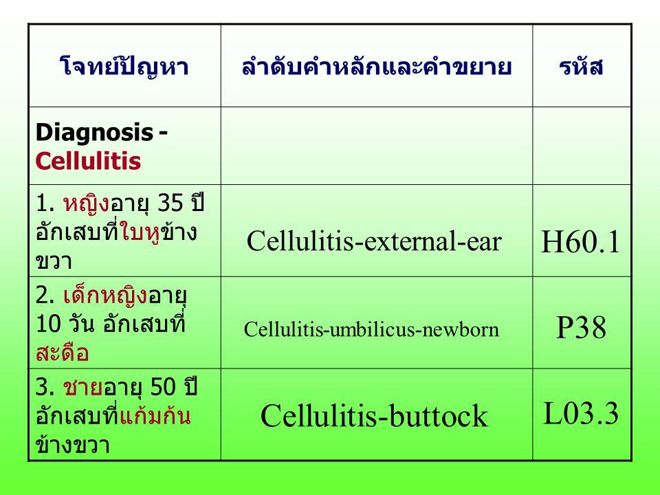 โจทย์ปัญหาลำดับคำหลักและคำขยายรหัส Diagnosis - Cellulitis 1. หญิงอายุ 35 ปี อักเสบที่ใบหูข้าง ขวา 2. เด็กหญิงอายุ 10 วัน อักเสบที่ สะดือ 3. ชายอายุ 50