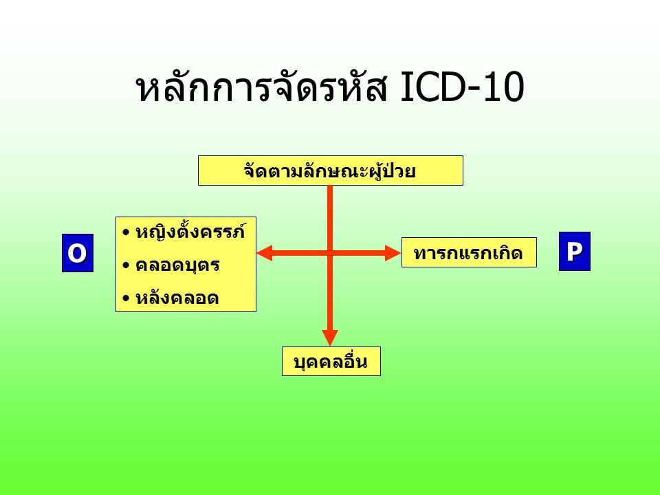 จัดตามลักษณะผู้ป่วย หญิงตั้งครรภ์ คลอดบุตร หลังคลอด ทารกแรกเกิด บุคคลอื่น O P หลักการจัดรหัส ICD-10