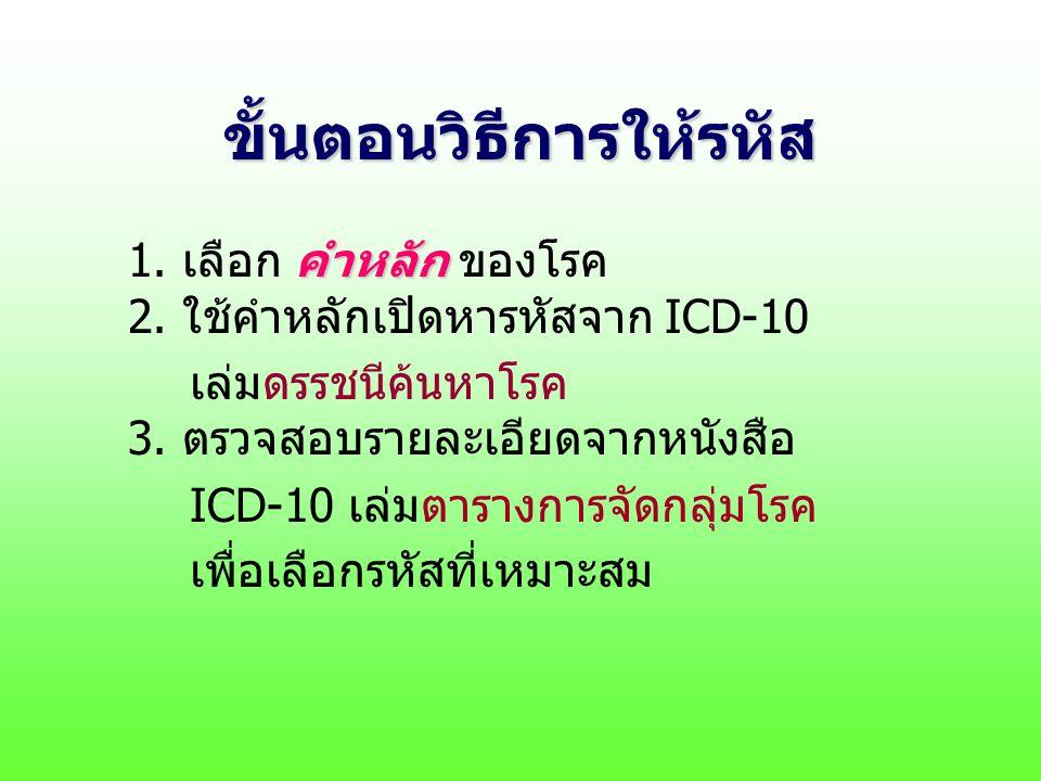 ขั้นตอนวิธีการให้รหัส คำหลัก 1. เลือก คำหลัก ของโรค 2. ใช้คำหลักเปิดหารหัสจาก ICD-10 เล่มดรรชนีค้นหาโรค 3. ตรวจสอบรายละเอียดจากหนังสือ ICD-10 เล่มตารา