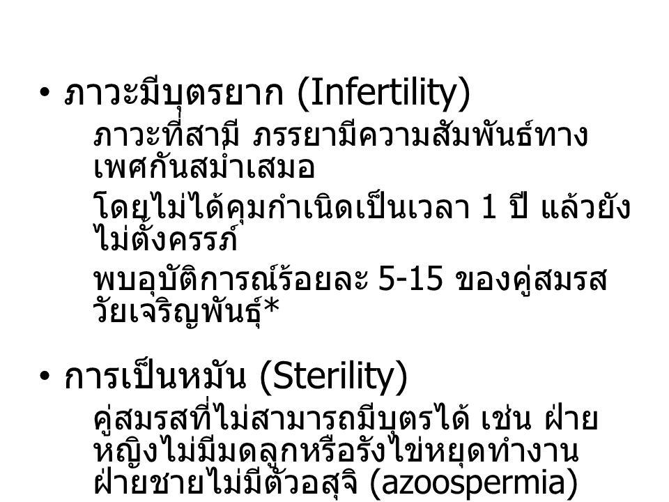ภาวะมีบุตรยาก ภาวะมีบุตรยากปฐมภูมิ (primary infertility) ภาวะมีบุตรยากที่ไม่เคยตั้งครรภ์มาก่อน ภาวะมีบุตรยากทุติยภูมิ (secondary infertility) ภาวะมีบุตรยากที่ภายหลังจากการที่เคย ตั้งครรภ์มาก่อน ไม่ว่าการตั้งครรภ์ครั้ง ก่อนจะคลอดบุตรมีชีวิตหรือไม่