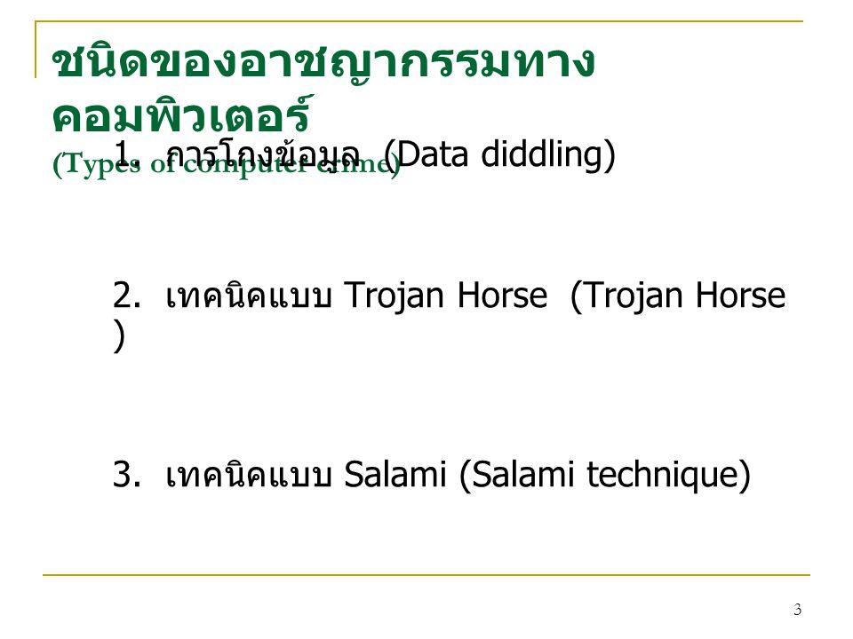 3 ชนิดของอาชญากรรมทาง คอมพิวเตอร์ (Types of computer crime) 1. การโกงข้อมูล (Data diddling) 2. เทคนิคแบบ Trojan Horse (Trojan Horse ) 3. เทคนิคแบบ Sal