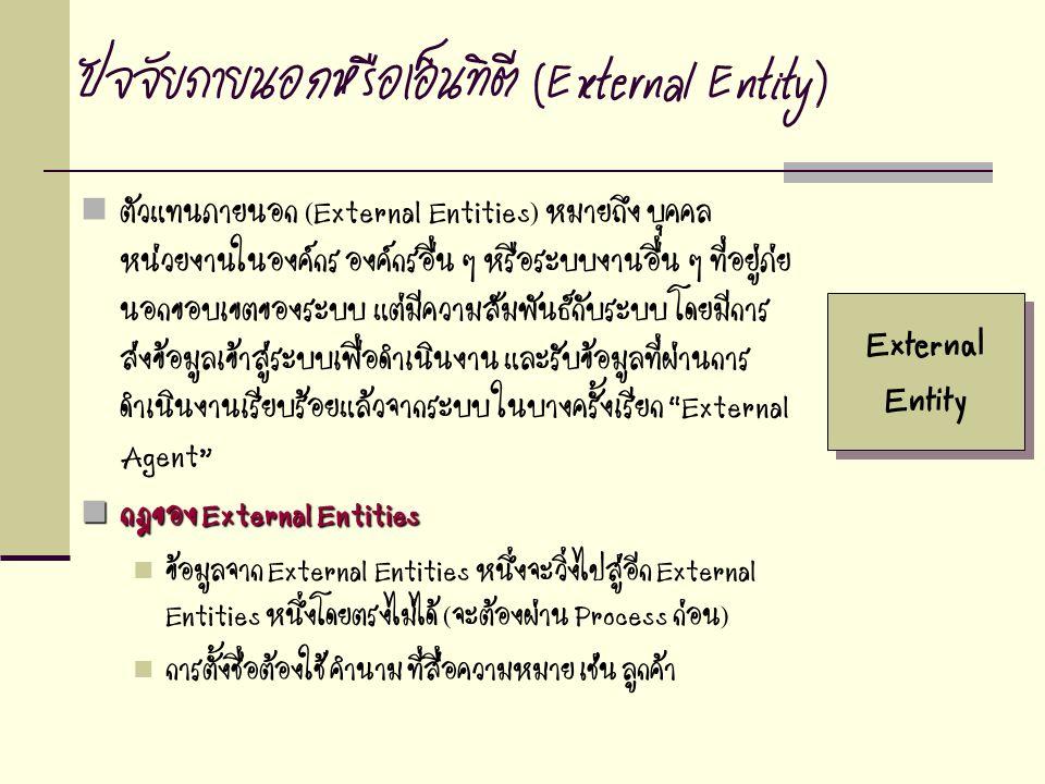 ปัจจัยภายนอกหรือเอ็นทิตี (External Entity) ตัวแทนภายนอก (External Entities) หมายถึง บุคคล หน่วยงานในองค์กร องค์กรอื่น ๆ หรือระบบงานอื่น ๆ ที่อยู่ภ่ย นอกขอบเขตของระบบ แต่มีความสัมพันธ์กับระบบ โดยมีการ ส่งข้อมูลเข้าสู่ระบบเพื่อดำเนินงาน และรับข้อมูลที่ผ่านการ ดำเนินงานเรียบร้อยแล้วจากระบบ ในบางครั้งเรียก External Agent กฎของ External Entities กฎของ External Entities ข้อมูลจาก External Entities หนึ่งจะวิ่งไปสู่อีก External Entities หนึ่งโดยตรงไม่ได้ (จะต้องผ่าน Process ก่อน) การตั้งชื่อต้องใช้ คำนาม ที่สื่อความหมาย เช่น ลูกค้า External Entity External Entity