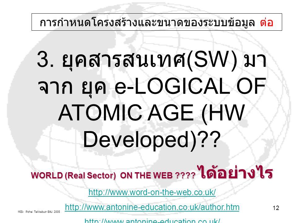 MIS: Pichai Takkabutr EAU 2005 12 3. ยุคสารสนเทศ (SW) มา จาก ยุค e-LOGICAL OF ATOMIC AGE (HW Developed)?? WORLD (Real Sector) ON THE WEB ???? ได้อย่าง