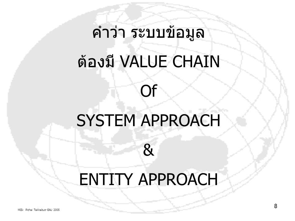 8 คำว่า ระบบข้อมูล ต้องมี VALUE CHAIN Of SYSTEM APPROACH & ENTITY APPROACH