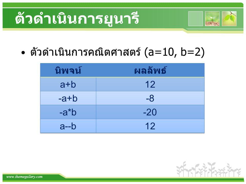 www.themegallery.com ตัวดำเนินการยูนารี ตัวดำเนินการคณิตศาสตร์ (a=10, b=2)