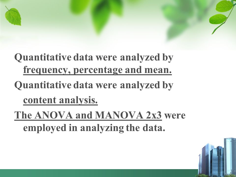 Quantitative data were analyzed by frequency, percentage and mean. Quantitative data were analyzed by content analysis. The ANOVA and MANOVA 2x3 were