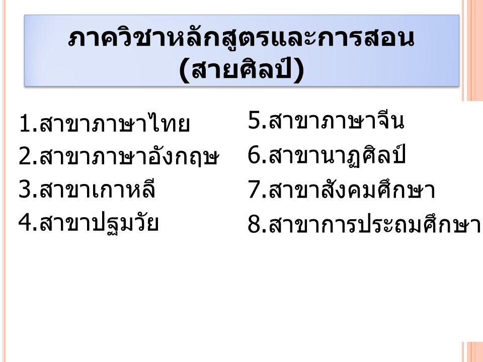 ภาควิชาหลักสูตรและการสอน ( สายศิลป์ ) 1.สาขาภาษาไทย 2.