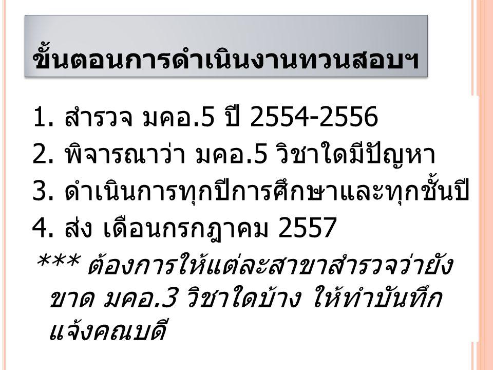ขั้นตอนการดำเนินงานทวนสอบฯ 1.สำรวจ มคอ.5 ปี 2554-2556 2.