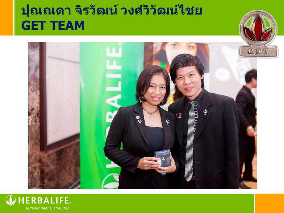 นิวทรีชันคลับ อินโดนีเซีย Faisal and Eliza Helga Solichin เข้าร่วมธุรกิจเฮอร์บาไลฟ์14 ปีที่แล้ว เปิดคลับแรก ตุลาคม 2011 มีคลับที่ทำซ้ำได้สำเร็จ 53 คลับ ในปี 2012 ได้เป็น Chief Executive President Team Member20 K.