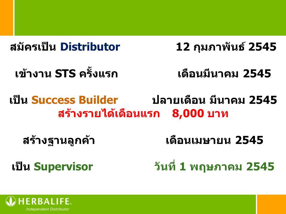 สมัครเป็น Distributor 12 กุมภาพันธ์ 2545 เข้างาน STS ครั้งแรก เดือนมีนาคม 2545 เป็น Success Builderปลายเดือน มีนาคม 2545 สร้างรายได้เดือนแรก8,000 บาท