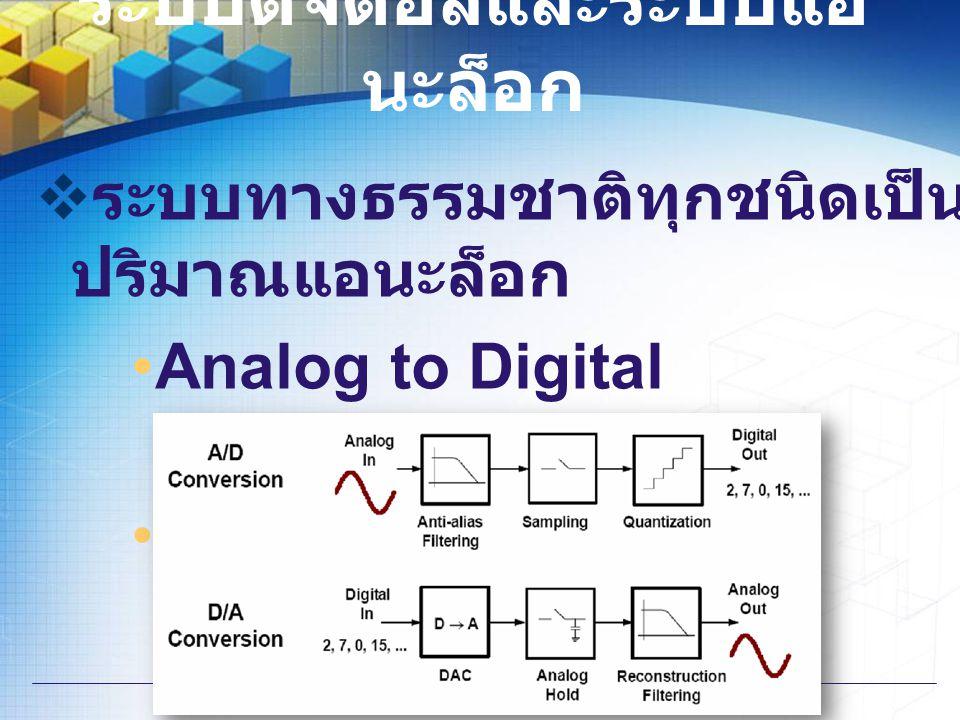 ระบบดิจิตอลและระบบแอ นะล็อก  ระบบทางธรรมชาติทุกชนิดเป็น ปริมาณแอนะล็อก Analog to Digital Converter (ADC) Digital to Analog Converter (DAC)