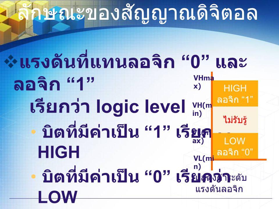 """ลักษณะของสัญญาณดิจิตอล  แรงดันที่แทนลอจิก """"0"""" และ ลอจิก """"1"""" เรียกว่า logic level บิตที่มีค่าเป็น """"1"""" เรียกว่า HIGH บิตที่มีค่าเป็น """"0"""" เรียกว่า LOW H"""