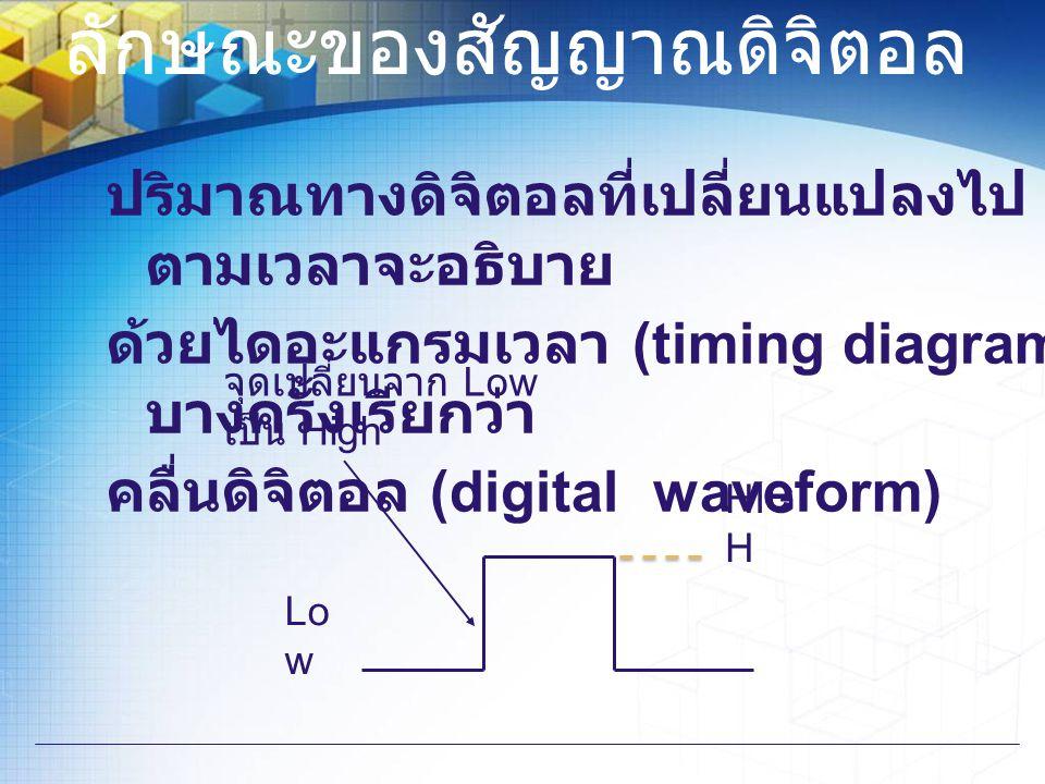 ลักษณะของสัญญาณดิจิตอล ปริมาณทางดิจิตอลที่เปลี่ยนแปลงไป ตามเวลาจะอธิบาย ด้วยไดอะแกรมเวลา (timing diagram) บางครั้งเรียกว่า คลื่นดิจิตอล (digital wavef