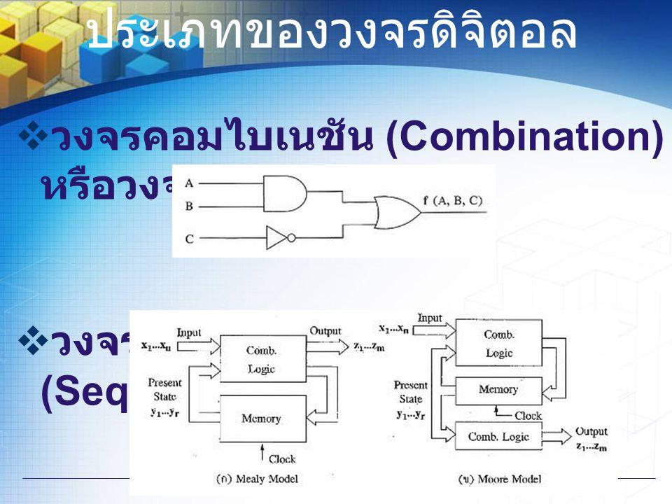 ประเภทของวงจรดิจิตอล  วงจรคอมไบเนชัน (Combination) หรือวงจรเชิงจัดหมู่  วงจรซีเควนเชียล (Sequental) หรือวงจรเชิงลำดับ
