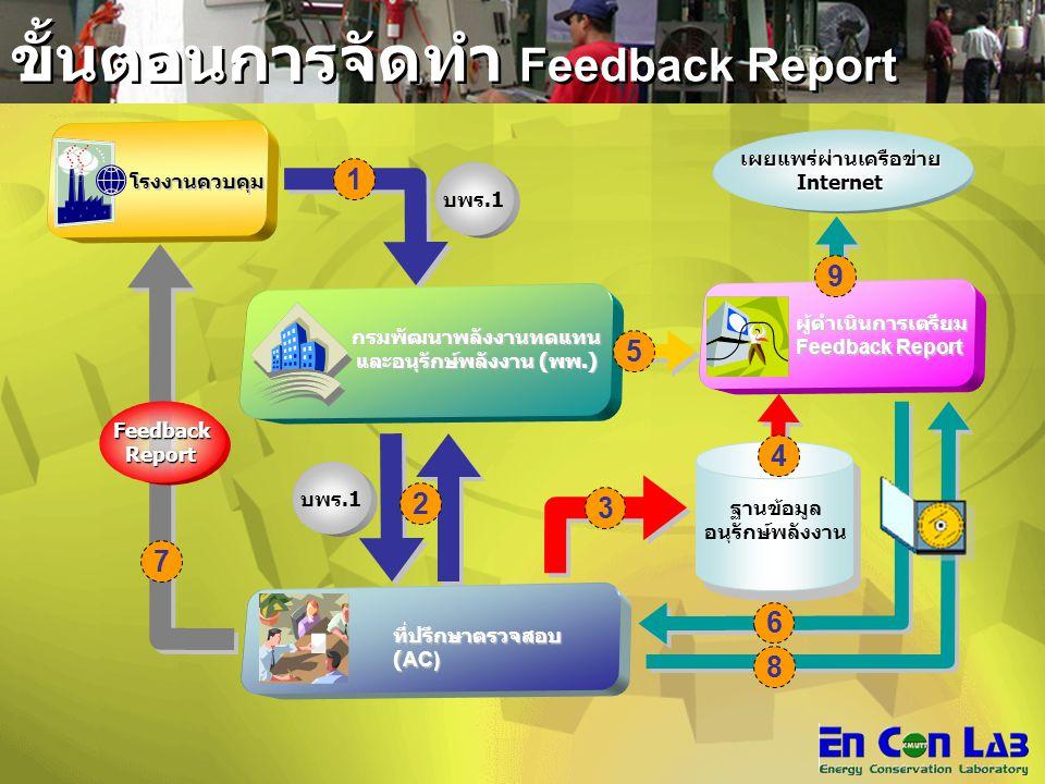 8 ขั้นตอนการจัดทำ Feedback Report โรงงานควบคุม บพร.1 กรมพัฒนาพลังงานทดแทน และอนุรักษ์พลังงาน (พพ.) 1 บพร.1 ที่ปรึกษาตรวจสอบ (AC) 2 ฐานข้อมูล อนุรักษ์พลังงาน 3 ผู้ดำเนินการเตรียม Feedback Report 4 6 Feedback Report 7 เผยแพร่ผ่านเครือข่าย Internet 9 5