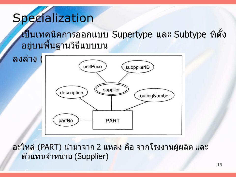 15 Specialization เป็นเทคนิคการออกแบบ Supertype และ Subtype ที่ตั้ง อยู่บนพื้นฐานวิธีแบบบน ลงล่าง (Top-Down Approach) อะไหล่ (PART) นำมาจาก 2 แหล่ง คื