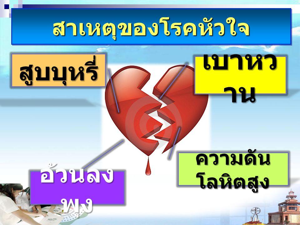 สาเหตุของโรคหัวใจสาเหตุของโรคหัวใจ เบาหว าน ความดัน โลหิตสูง สูบบุหรี่ อ้วนลง พุง