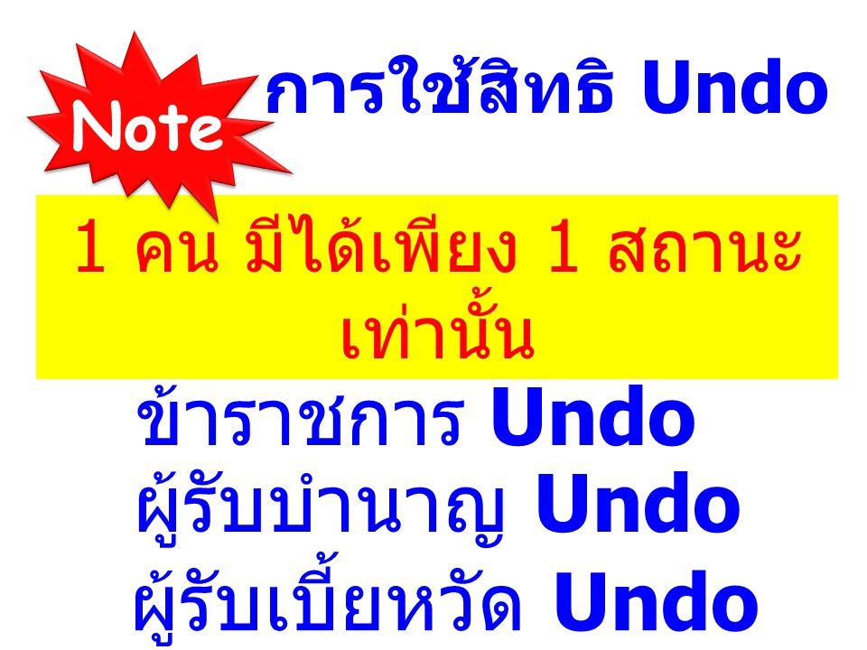 การใช้สิทธิ Undo เมื่อได้ยื่นใช้สิทธิ Undo แล้ว จะขอยกเลิกไม่ได้ ! Note