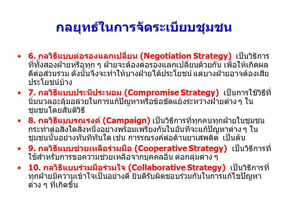 กลยุทธ์ในการจัดระเบียบชุมชน 6. กลวิธีแบบต่อรองแลกเปลี่ยน (Negotiation Strategy) เป็นวิธีการ ที่ทั้งสองฝ่ายหรือทุก ๆ ฝ่ายจะต้องต่อรองแลกเปลี่ยนด้วยกัน